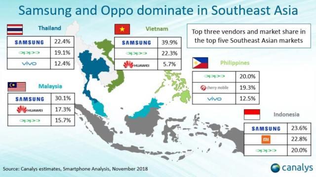 Market-Share-Smartphone-Best-Brand-Asia-Samsung-Oppo-Hauwei-vivo-Xiaomi-2018