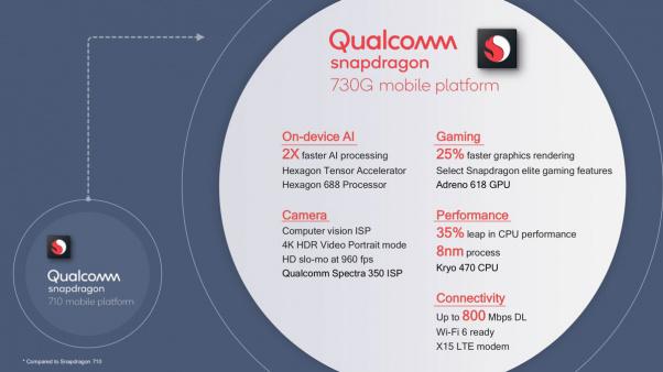 snapdragon-730g-specs-philippines