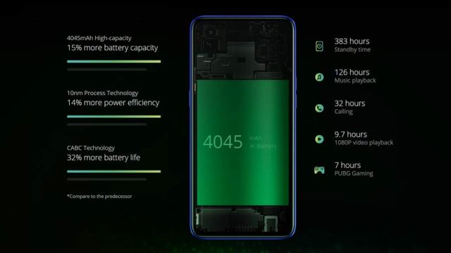 realme-3-pro-battery-life-gaming-philippines