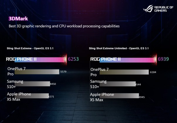 asus-rog-phone-2-official-benchmark-philippines