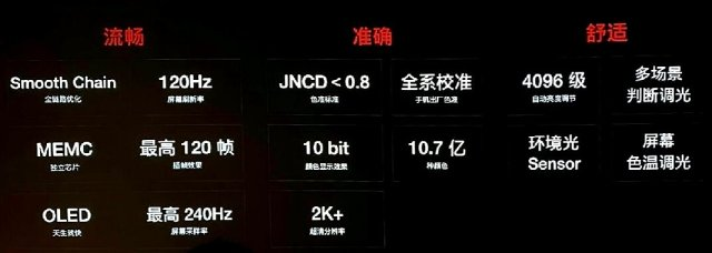 what-you-need-to-know-about-oneplus-120hz-fluid-display-2