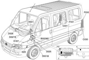 Fiat Ducato X250 Fuse Box  Auto Electrical Wiring Diagram