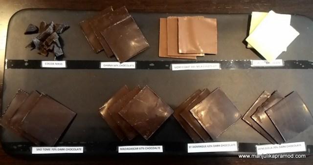 Variety, chocolates