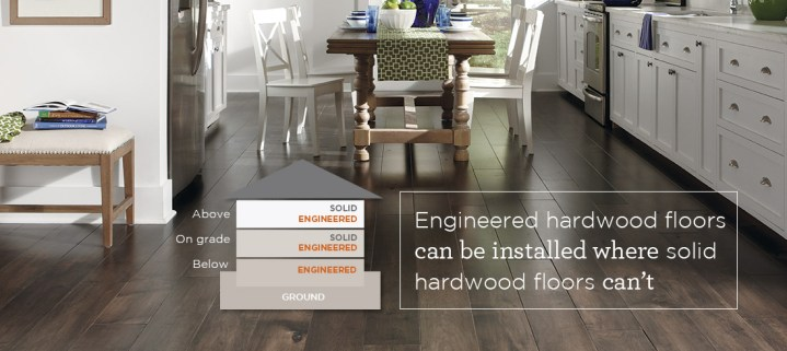 Engineered Hardwood Flooring   Wood Floors   Mannington Flooring About Engineered Hardwood