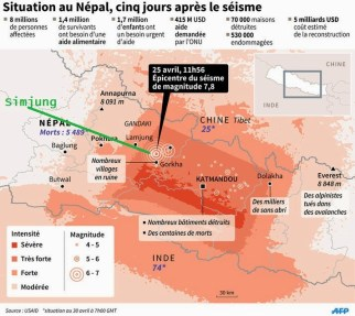 situation-au-nepal-cinq-jours-apres_scalewidth_714.jpg