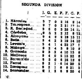 La lesión de Botella  clasificación (NMP) Marca 18-11-1946