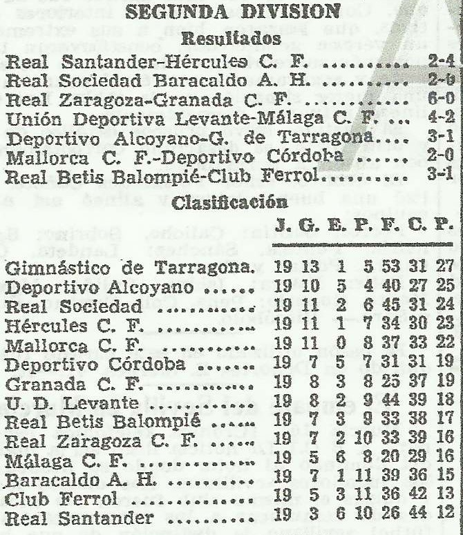 19470209sgdadivsn
