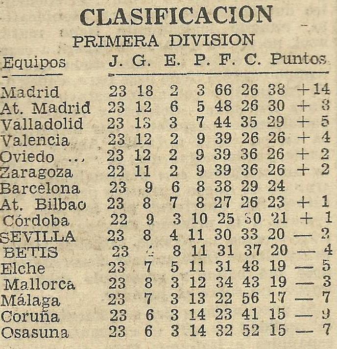 19630303C1D