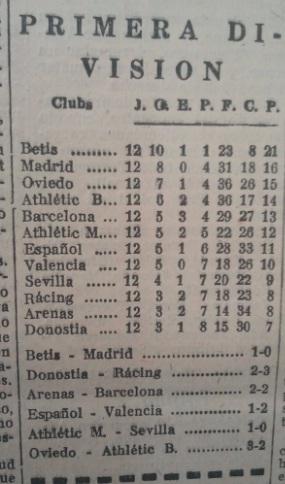 19 Betis-Madrid crónica-17