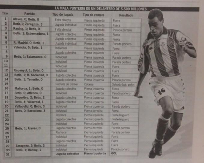 1999-02-16-primer-gol-de-denilson-1