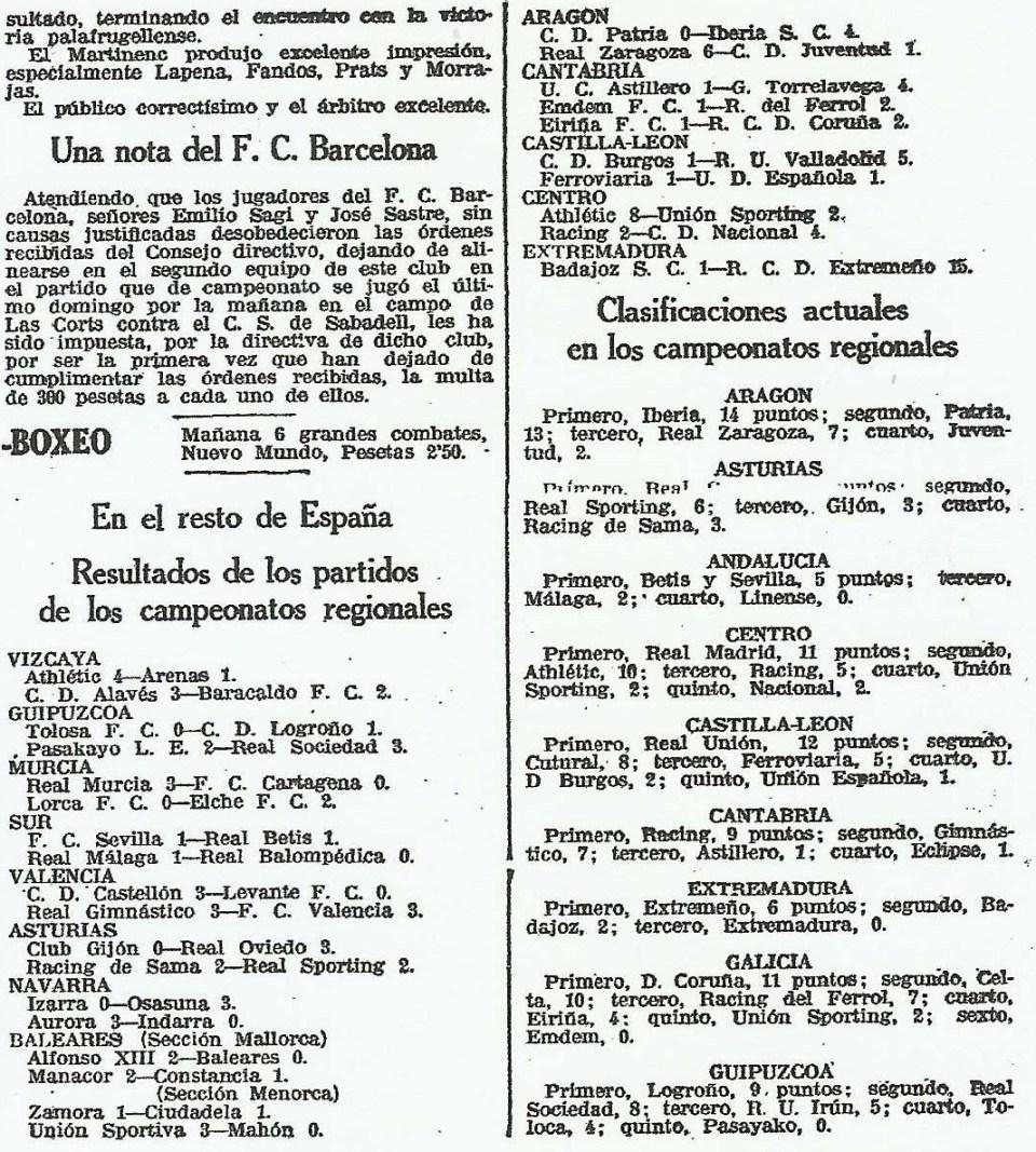 resultados-clasificaciones-19281111