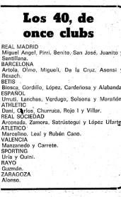 Lista de 40 para el Mundial. 1978