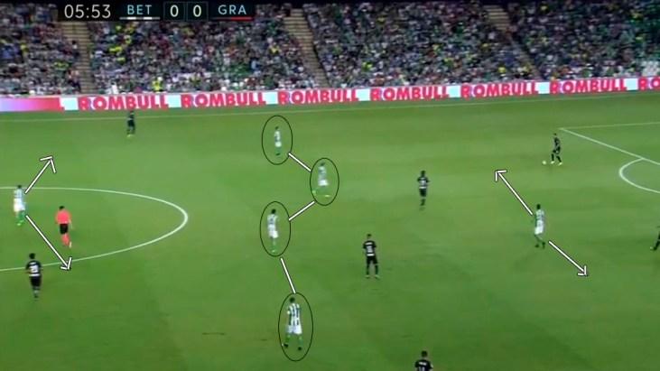La linea de cuatro del Betis intenta tapar la salida del Granada CF con basculaciones leves de Alegría (DLC) y Fabián (MCD).