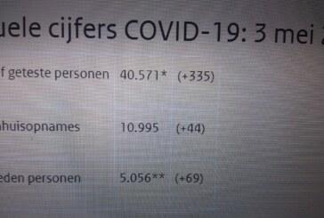Korona virüsünden hayatını kaybedenlerin toplam sayısı 5 bin 56