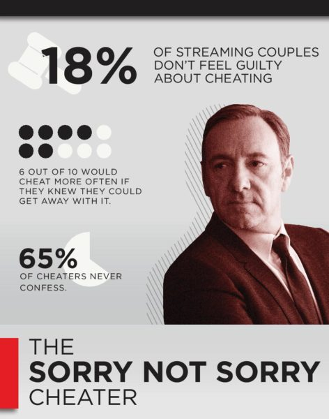 CheatingProfile_TheSorryNotSorryCheater_FrankUnderwood-page-001