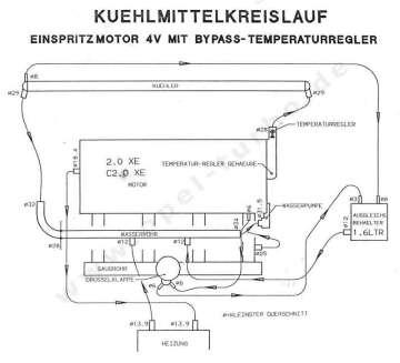 Schema koeling c20xe (Kadett, Astra..)