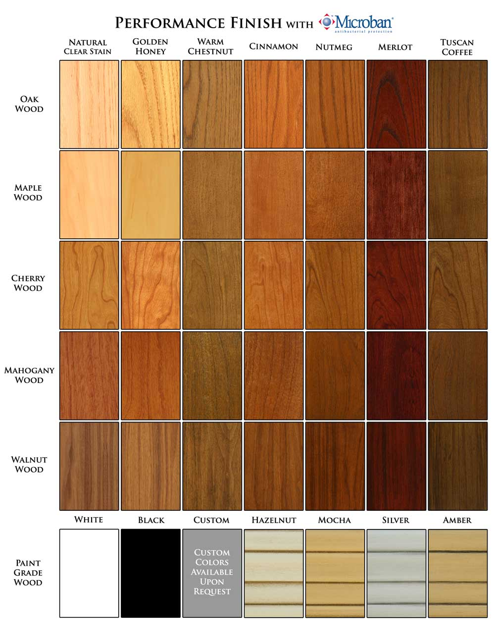 Sherwin Williams Interior Stain Colors Chart