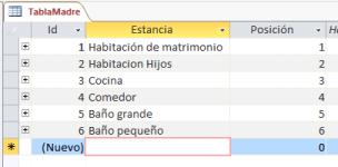 Datos contenidos en la tabla madre