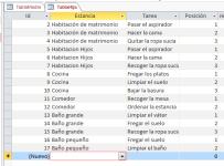 Datos contenidos en la tabla hija