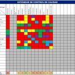 Matriz de estándares de control de calidad