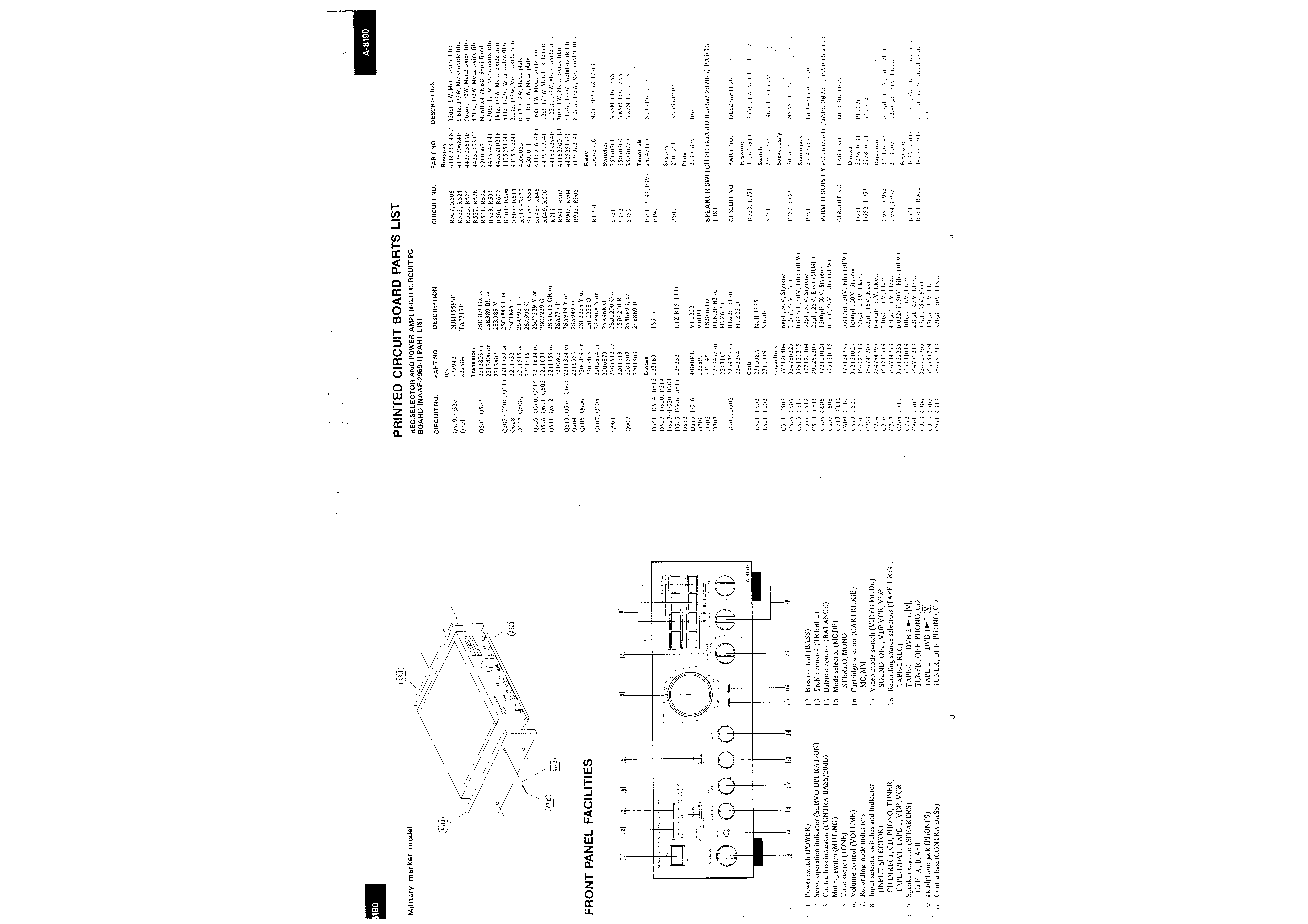 Service Manual For Onkyo A