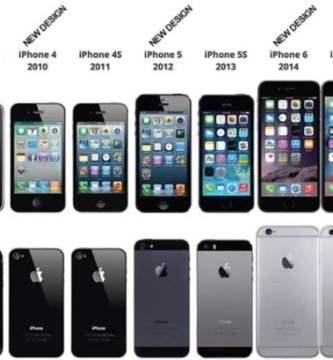 Manuales de Reparación iPhone 3G, 4, 5, 6, 7, 8, X