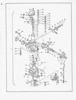 Manual Moto APRILIA RSV 1000 Reparación en PDF TRANSMISION