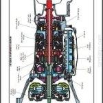 Afinación Tansmision Automatica Nissan Infiniti modelo RE5R05A