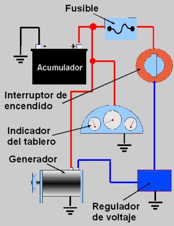 Manual Básico de Mecánica - Sistema Eléctrico de un Coche