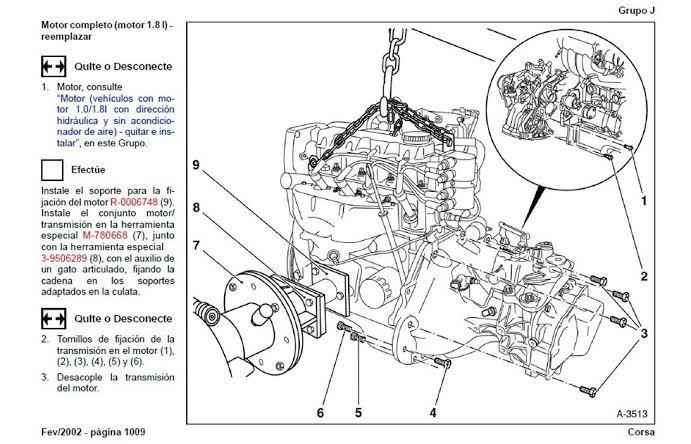 Diagrama Motor Cavalier 1988 a 1995