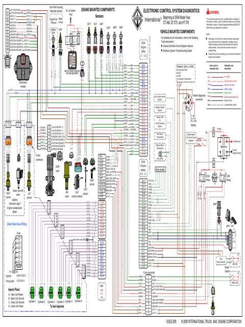 Diagrama Eléctrico Fusibles Sensores Cavalier 1988 a 1995
