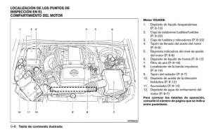 Manual de Usuario Astro 1997