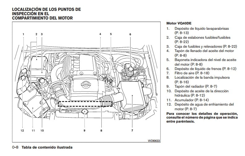 Manual de Usuario Xterra 2007