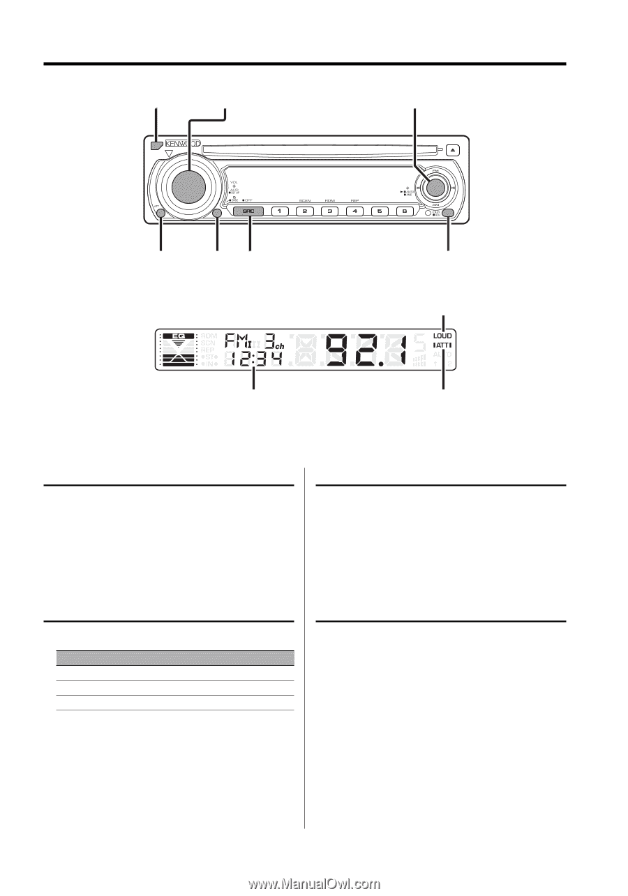 Kdc 2025 Wiring Diagram Starting Know About A Harness For Kenwood Ez500 132 Plug