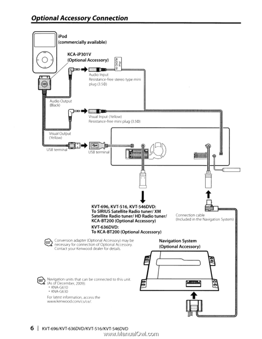 Kenwood Kvt 696 Wiring Diagram | Wiring Diagram on