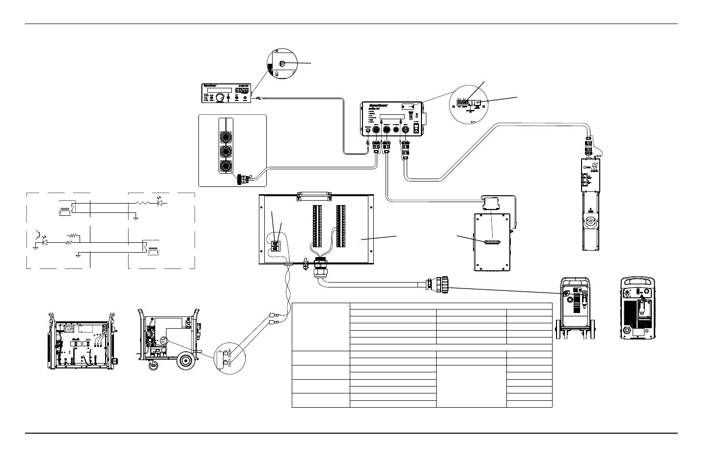Hypertherm Powermax Wiring Diagram