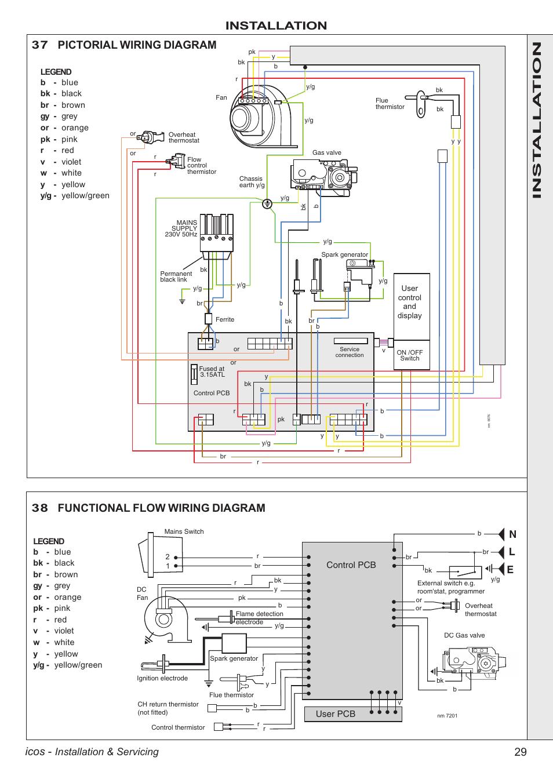 29 Icos Installation 38 Functional Flow Wiring Diagram