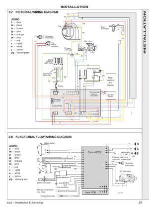 29 icos, Installation, 38 functional flow wiring diagram | IDEAL INDUSTRIES ICOS HE18 User