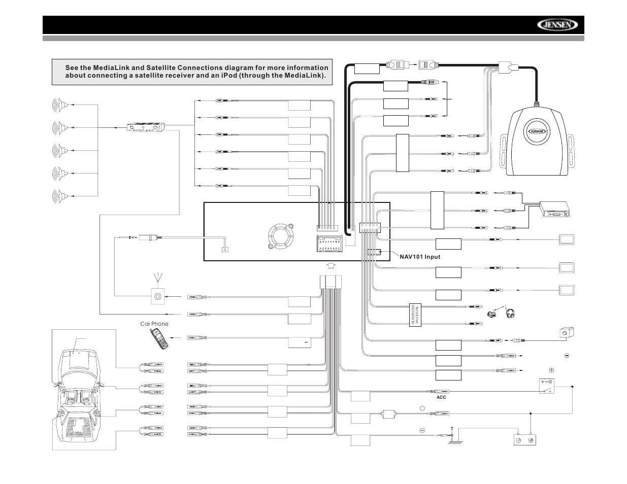 Pioneer Avic N3 Wiring Diagram Com
