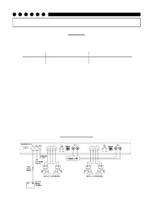Installation step 3, Wiring, Wiring diagram | Soundstream