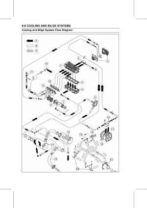 Cooling and bilge system flow diagram | Kawasaki STX15F