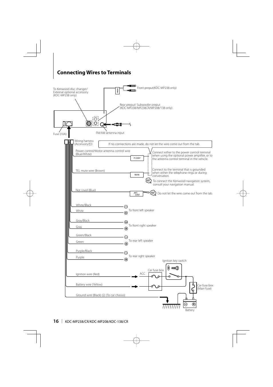 kenwood wire color code - efcaviation, Wiring diagram