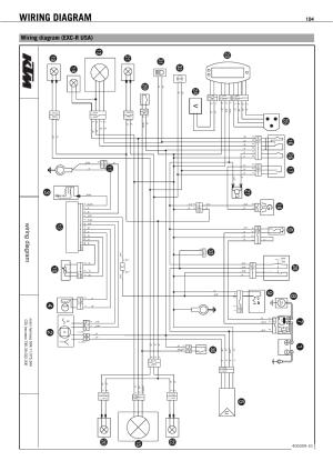 Mar g ai d g ni ri w, Wiring diagram (excr b usa) | KTM