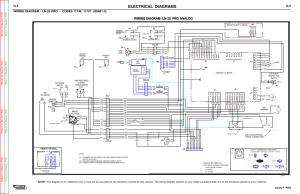 Electrical diagrams, Wiring diagram ln25 pro analog, Ln25™ pro | Lincoln Electric LN25