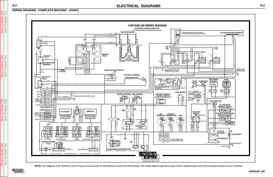 Electrical Diagrams Wiring Diagram