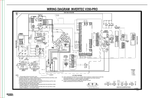 Wiring diagram invertec v350pro, Electrical diagrams