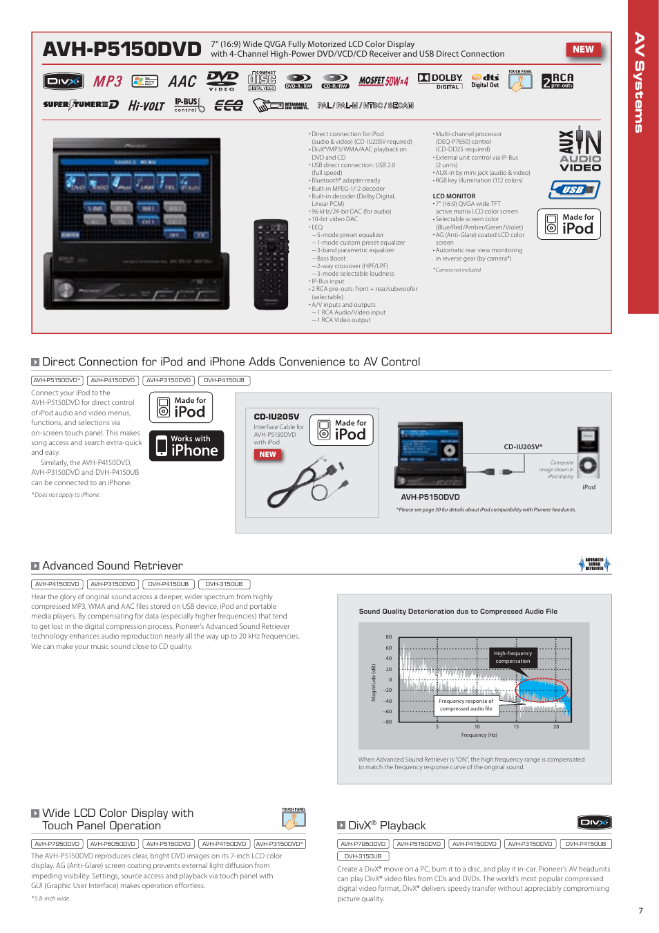 Avh4200nex Backup Camera Wiring Diagram Pioneer Avh-4100nex Backup ...
