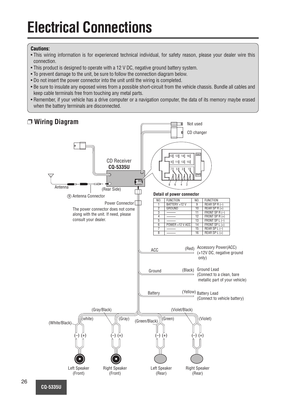 Panasonic Cq Vd6503u Wiring Trusted Diagram Cu Ps9nkz Diagrams Schematics Colorful Rx100u Frieze