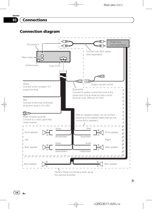 Connection diagram, Connections, Qrd3017an | Pioneer Super Tuner III D DEH1150MPG User Manual