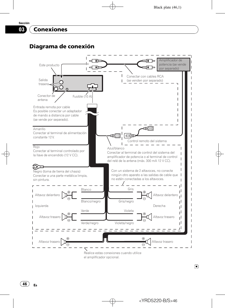 Schön Pionier Deh 435 Schaltplan Galerie - Elektrische Schaltplan ...